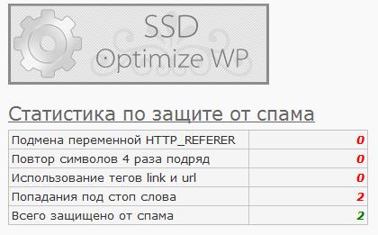 SSD Optimize WordPress – критические изменения от 23.04.2010
