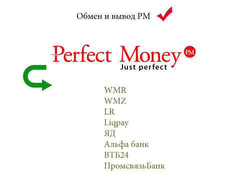 Обмен perfect money на любую валюту