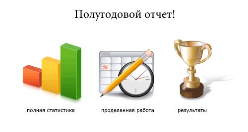 Полугодовой отчет по блогy – Makarou.com