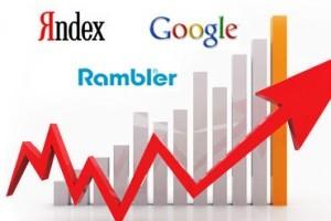 Контекстная реклама в Яндекс Директ.