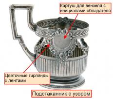 Признаки антикварного столового серебра